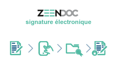 Signature électronique : Zeendoc facilite vos processus de signature de documents